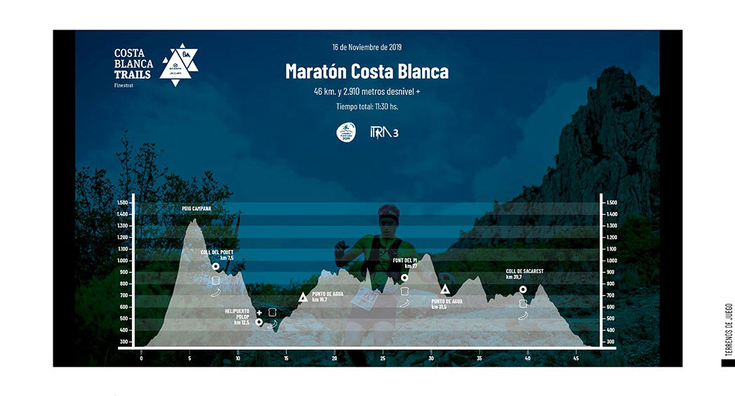 Costa Blanca Trails