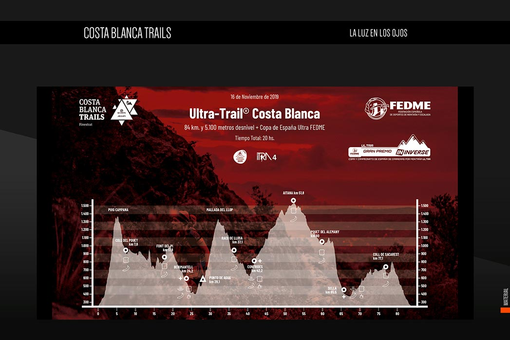 Costa Blanca Trails Perfil 2
