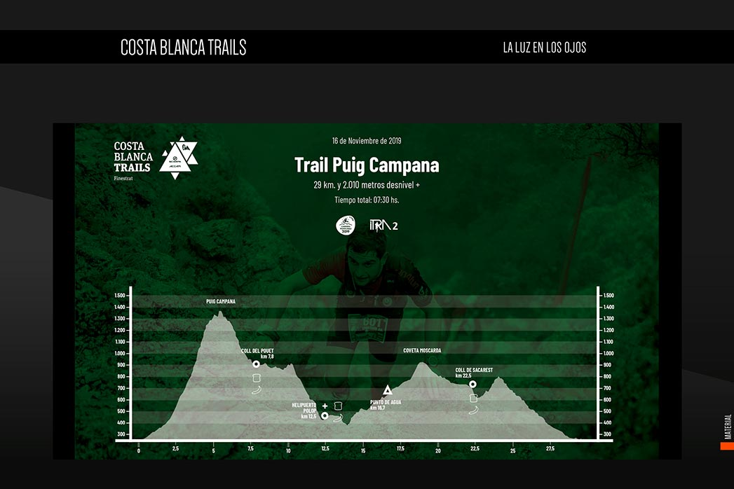 Costa Blanca Trails Perfil 4