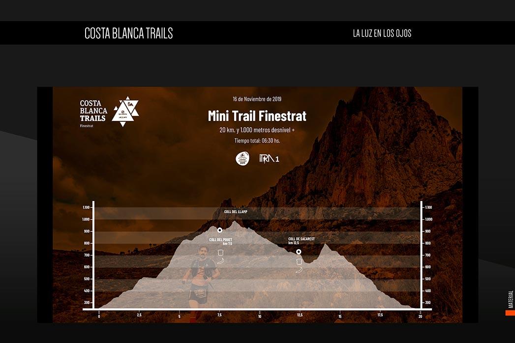 Costa Blanca Trails Perfil 5