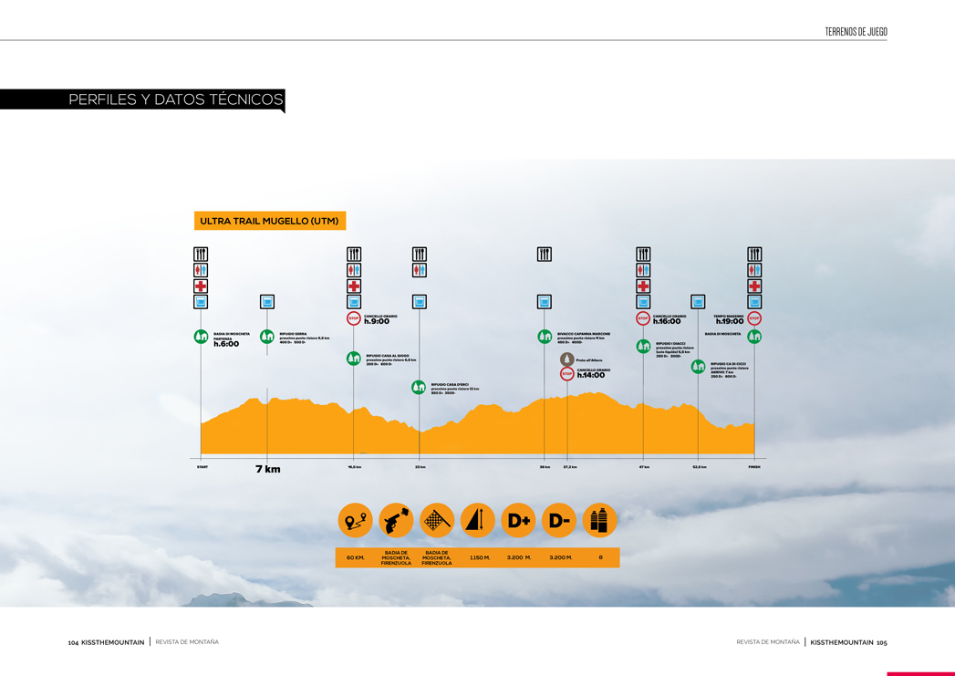 Ultra Trail Mugello 5